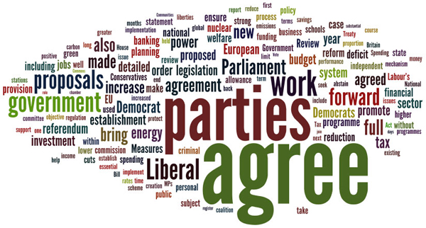 A tag cloud of the Coalition Agreement between the UK Conservatives and Liberal Democrats